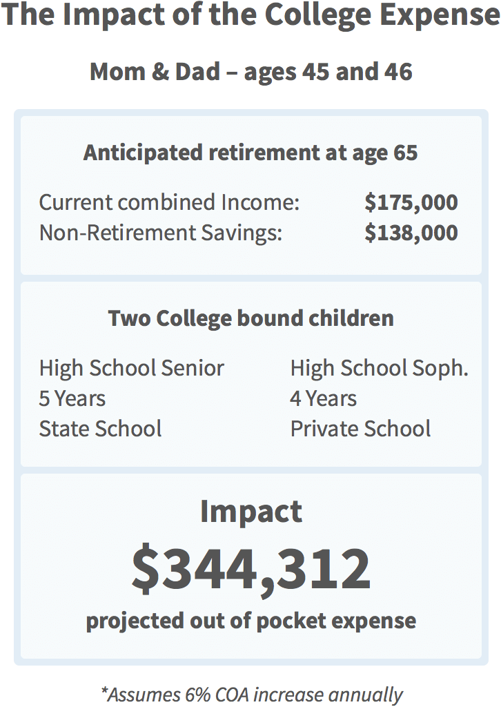 impact-of-college-expenses@2x